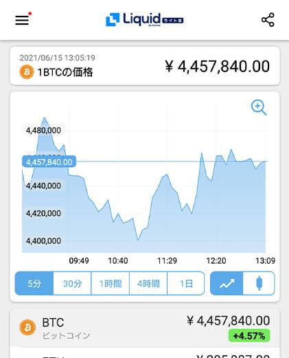 Liquid-by-Quione(リキッドバイコイン)のアプリの取引画面